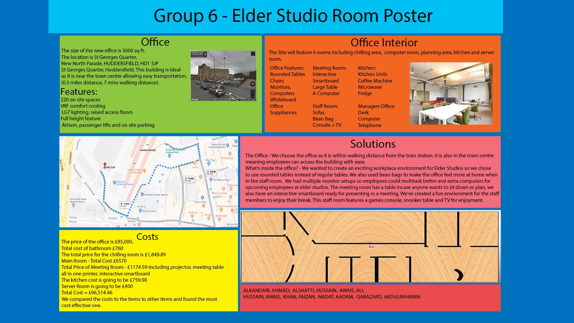 Group 6 Poster