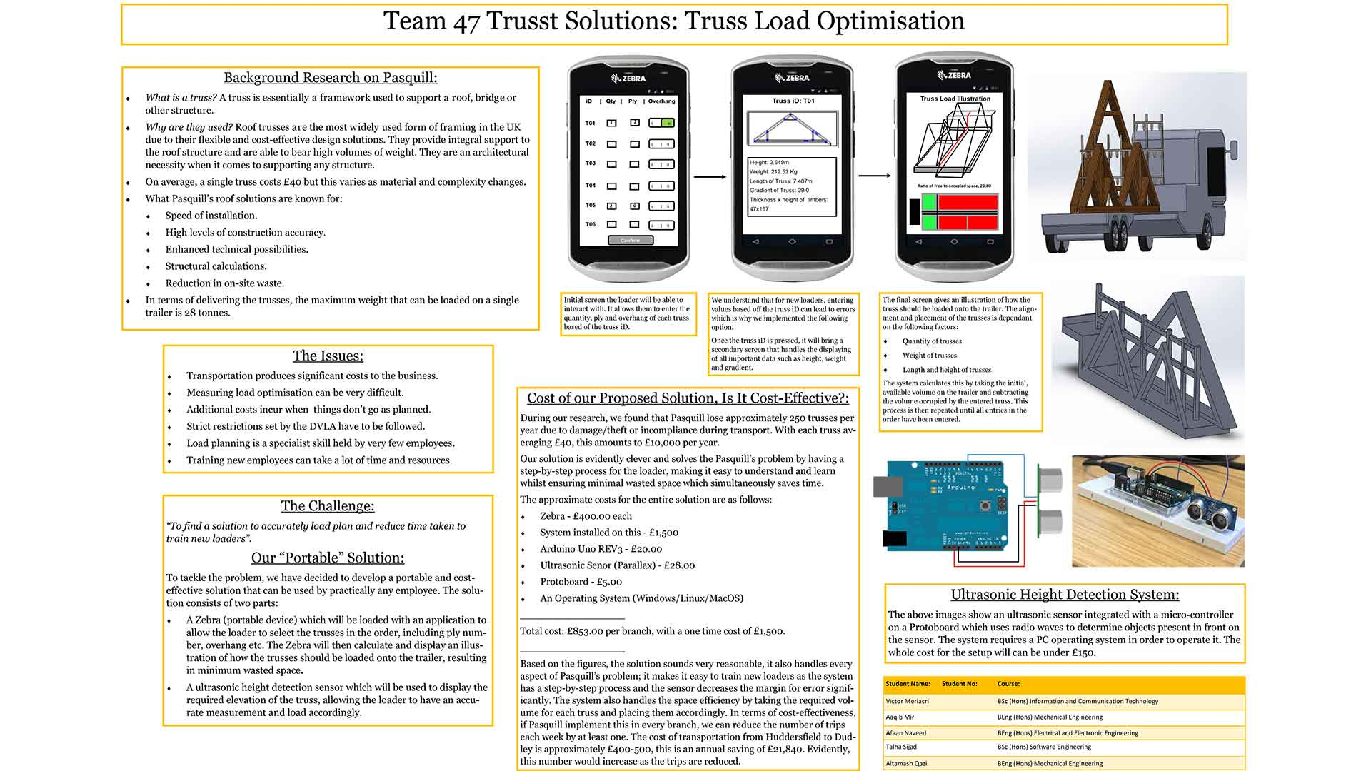 Group 47 Poster