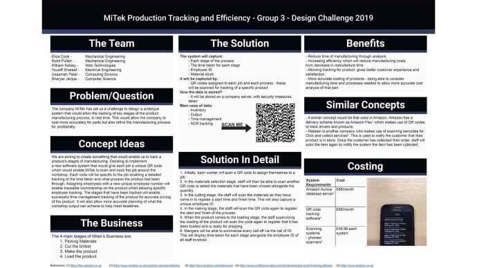 Group 3 Poster